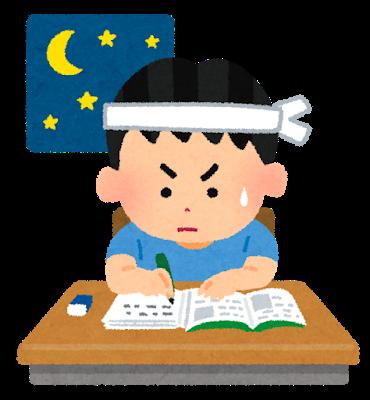 財務会計(中小企業診断士)